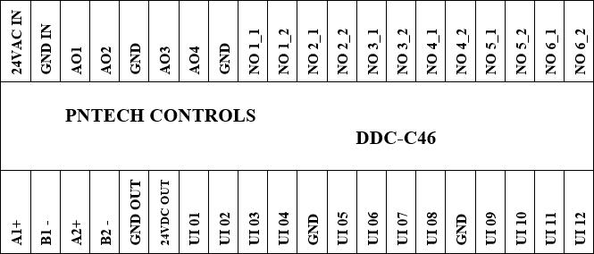 DDC C46 Map pin