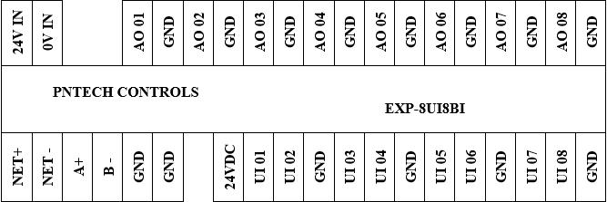 EXP 8UI8AO map pin
