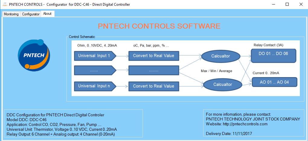 DDC Config 3